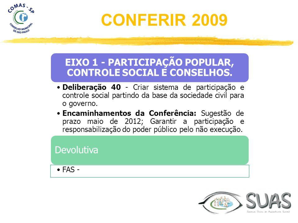 EIXO 1 - PARTICIPAÇÃO POPULAR, CONTROLE SOCIAL E CONSELHOS. Deliberação 40 - Criar sistema de participação e controle social partindo da base da socie