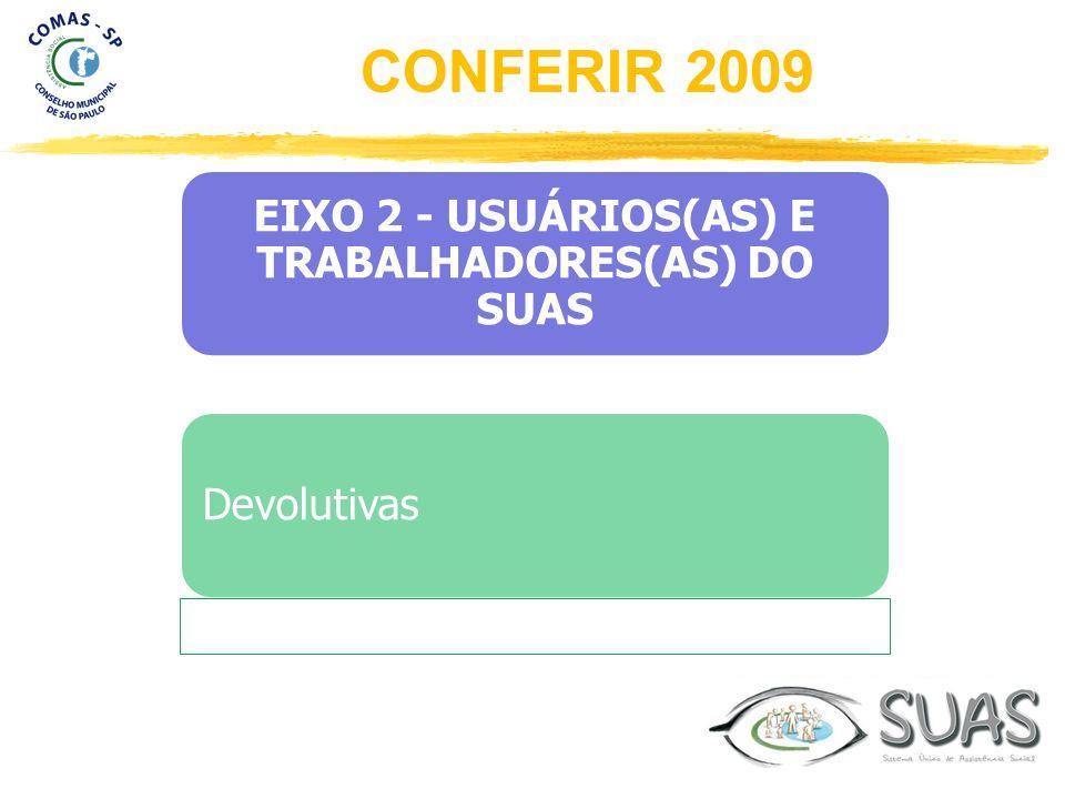 EIXO 2 - USUÁRIOS(AS) E TRABALHADORES(AS) DO SUAS Devolutivas CONFERIR 2009