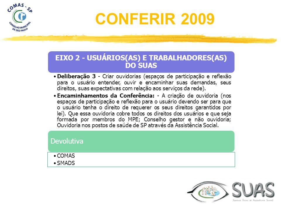 EIXO 2 - USUÁRIOS(AS) E TRABALHADORES(AS) DO SUAS Deliberação 3 - Criar ouvidorias (espaços de participação e reflexão para o usuário entender, ouvir