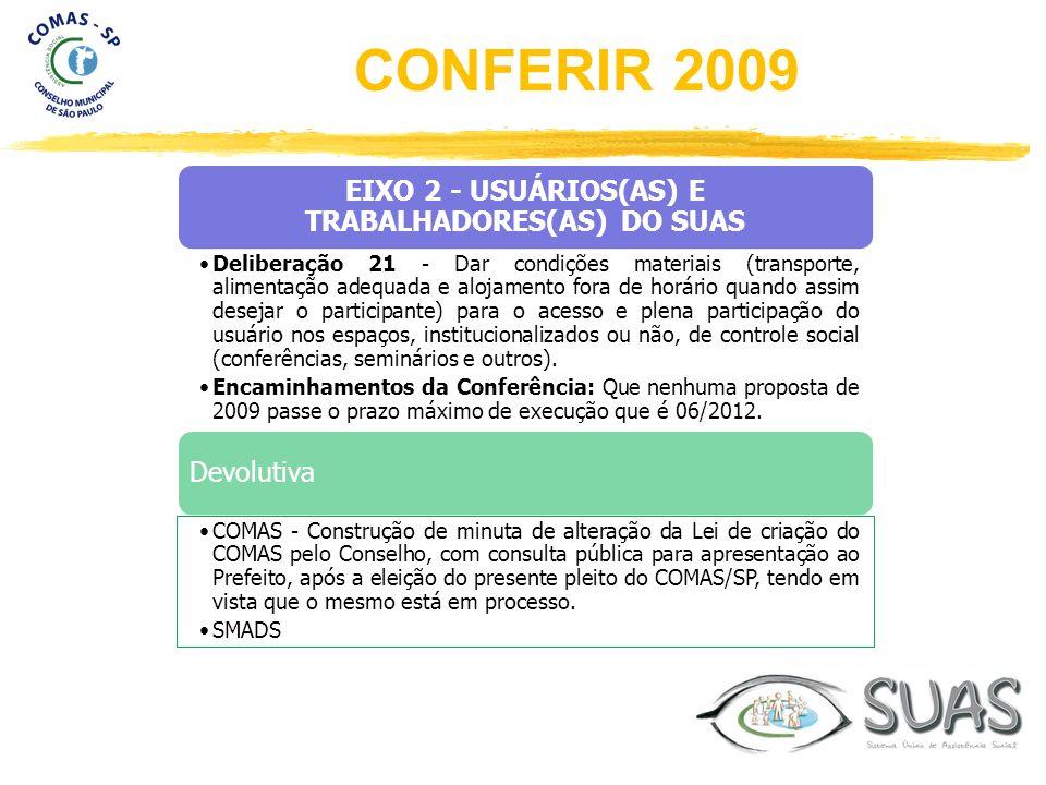EIXO 2 - USUÁRIOS(AS) E TRABALHADORES(AS) DO SUAS Deliberação 21 - Dar condições materiais (transporte, alimentação adequada e alojamento fora de horá