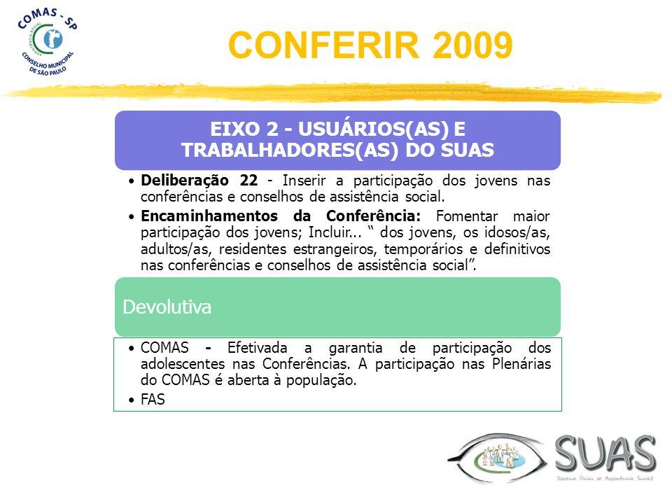 EIXO 2 - USUÁRIOS(AS) E TRABALHADORES(AS) DO SUAS Deliberação 22 - Inserir a participação dos jovens nas conferências e conselhos de assistência socia