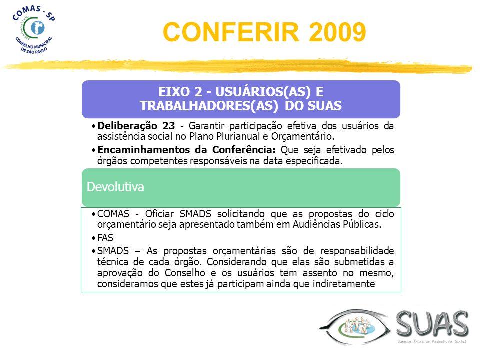 EIXO 2 - USUÁRIOS(AS) E TRABALHADORES(AS) DO SUAS Deliberação 23 - Garantir participação efetiva dos usuários da assistência social no Plano Plurianua