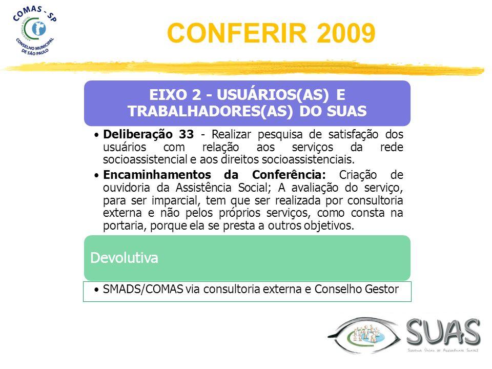 EIXO 2 - USUÁRIOS(AS) E TRABALHADORES(AS) DO SUAS Deliberação 33 - Realizar pesquisa de satisfação dos usuários com relação aos serviços da rede socio