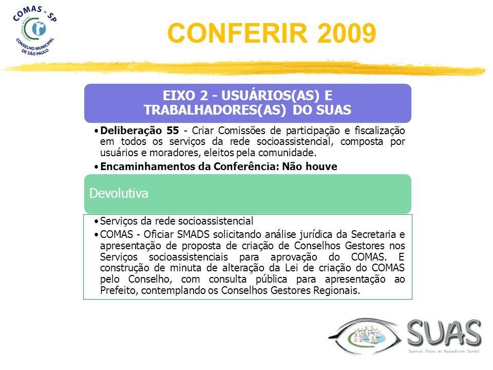 EIXO 2 - USUÁRIOS(AS) E TRABALHADORES(AS) DO SUAS Deliberação 55 - Criar Comissões de participação e fiscalização em todos os serviços da rede socioas