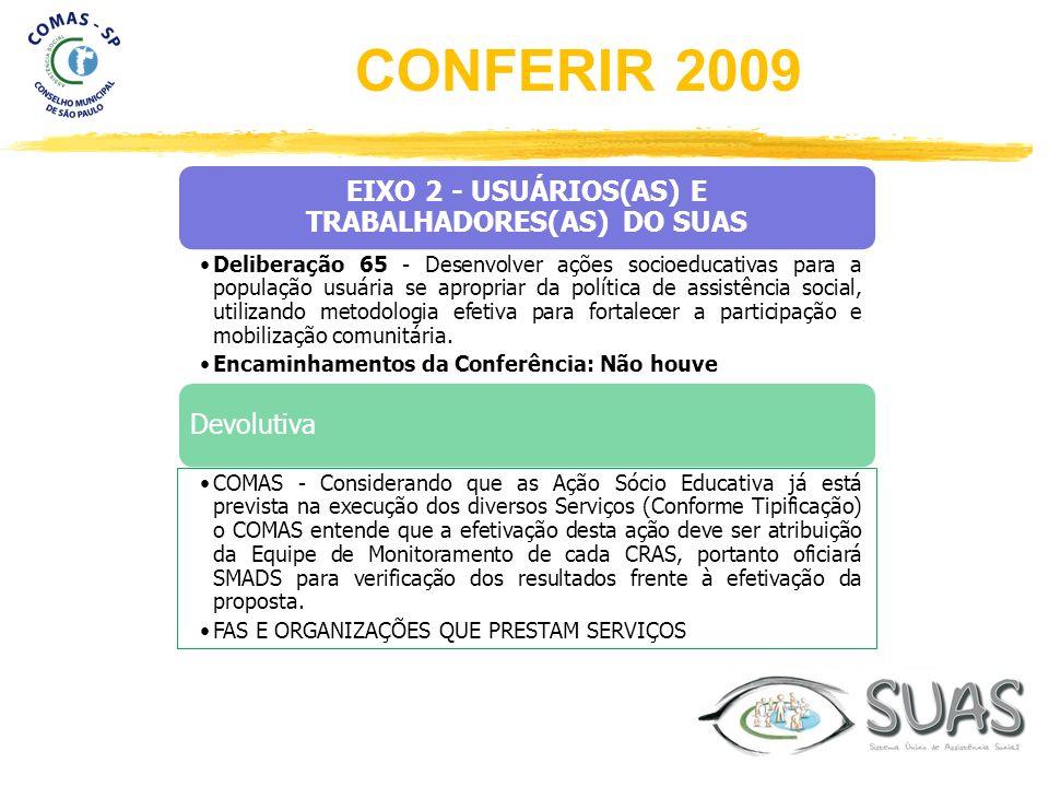 EIXO 2 - USUÁRIOS(AS) E TRABALHADORES(AS) DO SUAS Deliberação 65 - Desenvolver ações socioeducativas para a população usuária se apropriar da política