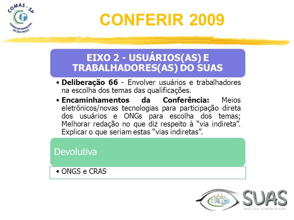 EIXO 2 - USUÁRIOS(AS) E TRABALHADORES(AS) DO SUAS Deliberação 66 - Envolver usuários e trabalhadores na escolha dos temas das qualificações. Encaminha