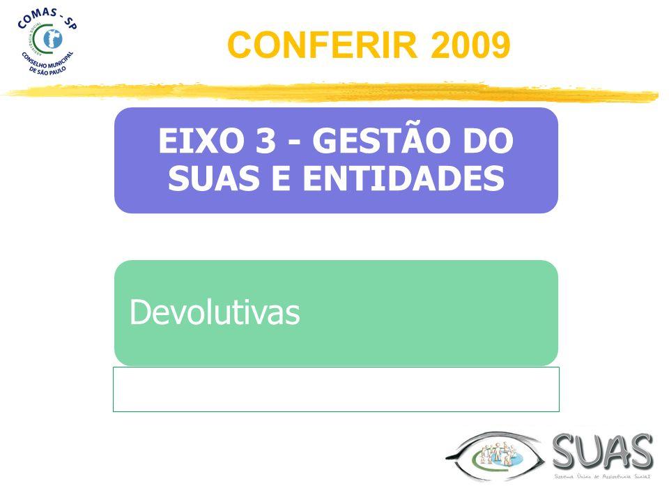 EIXO 3 - GESTÃO DO SUAS E ENTIDADES Devolutivas CONFERIR 2009