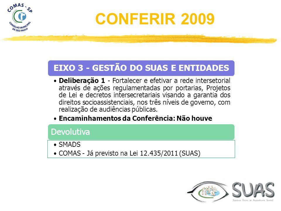 EIXO 3 - GESTÃO DO SUAS E ENTIDADES Deliberação 1 - Fortalecer e efetivar a rede intersetorial através de ações regulamentadas por portarias, Projetos