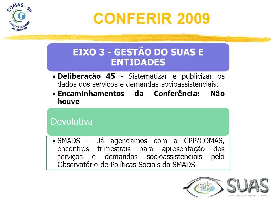 EIXO 3 - GESTÃO DO SUAS E ENTIDADES Deliberação 45 - Sistematizar e publicizar os dados dos serviços e demandas socioassistenciais. Encaminhamentos da