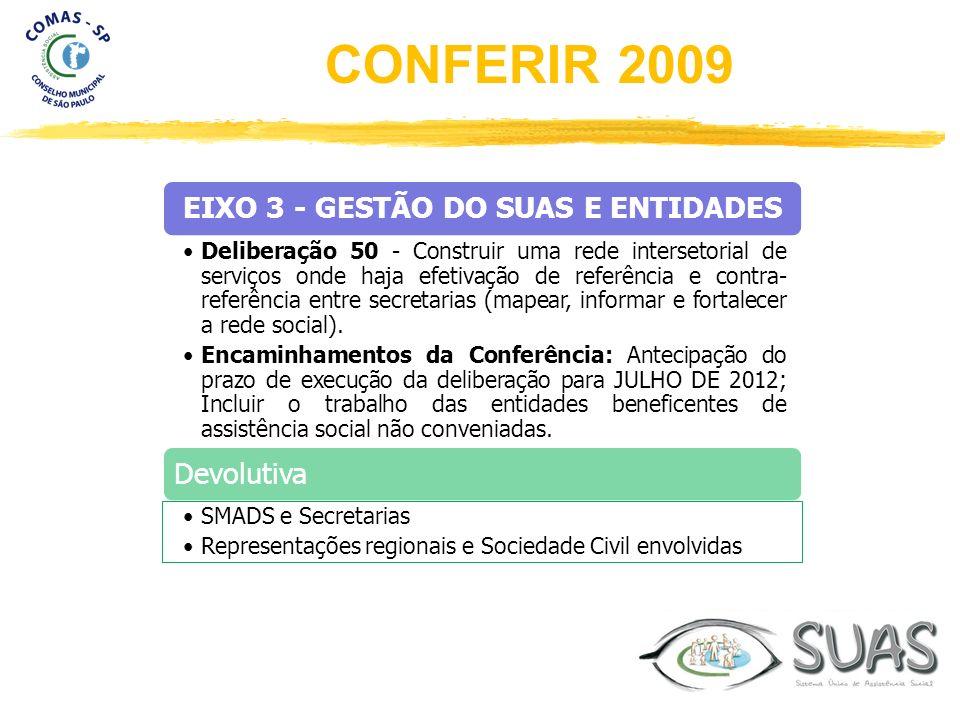 EIXO 3 - GESTÃO DO SUAS E ENTIDADES Deliberação 50 - Construir uma rede intersetorial de serviços onde haja efetivação de referência e contra- referên