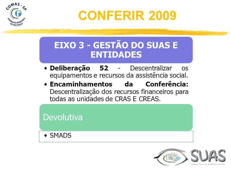 EIXO 3 - GESTÃO DO SUAS E ENTIDADES Deliberação 52 - Descentralizar os equipamentos e recursos da assistência social. Encaminhamentos da Conferência: