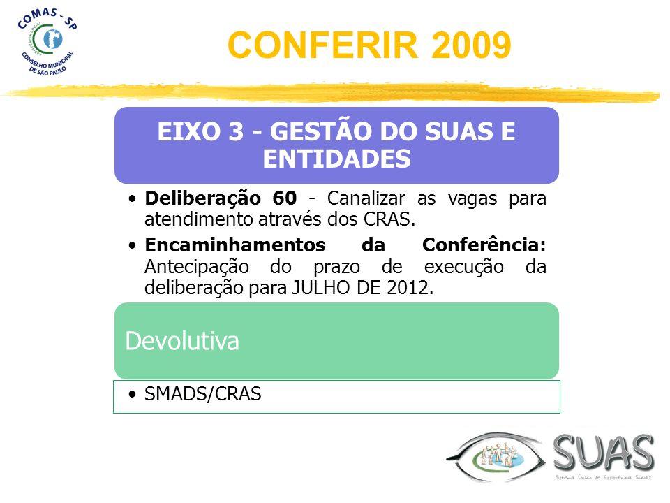 EIXO 3 - GESTÃO DO SUAS E ENTIDADES Deliberação 60 - Canalizar as vagas para atendimento através dos CRAS. Encaminhamentos da Conferência: Antecipação