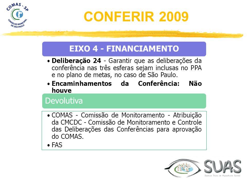 EIXO 4 - FINANCIAMENTO Deliberação 24 - Garantir que as deliberações da conferência nas três esferas sejam inclusas no PPA e no plano de metas, no cas
