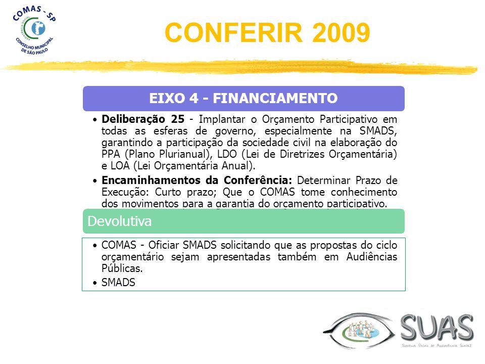 EIXO 4 - FINANCIAMENTO Deliberação 25 - Implantar o Orçamento Participativo em todas as esferas de governo, especialmente na SMADS, garantindo a parti