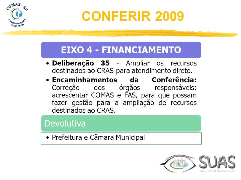 EIXO 4 - FINANCIAMENTO Deliberação 35 - Ampliar os recursos destinados ao CRAS para atendimento direto. Encaminhamentos da Conferência: Correção dos ó