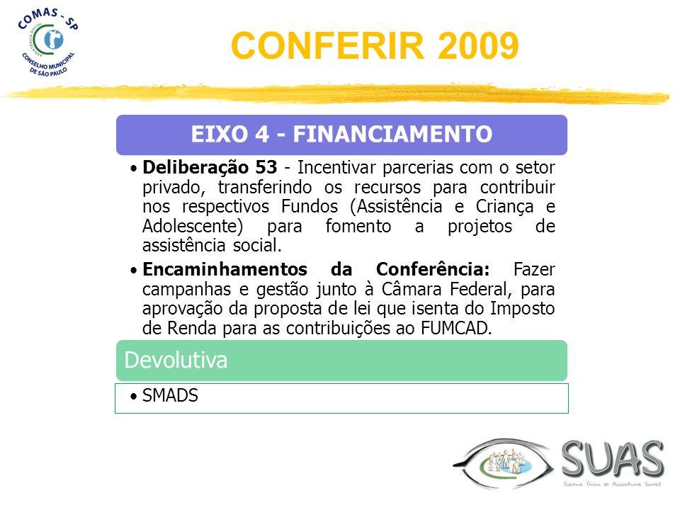EIXO 4 - FINANCIAMENTO Deliberação 53 - Incentivar parcerias com o setor privado, transferindo os recursos para contribuir nos respectivos Fundos (Ass