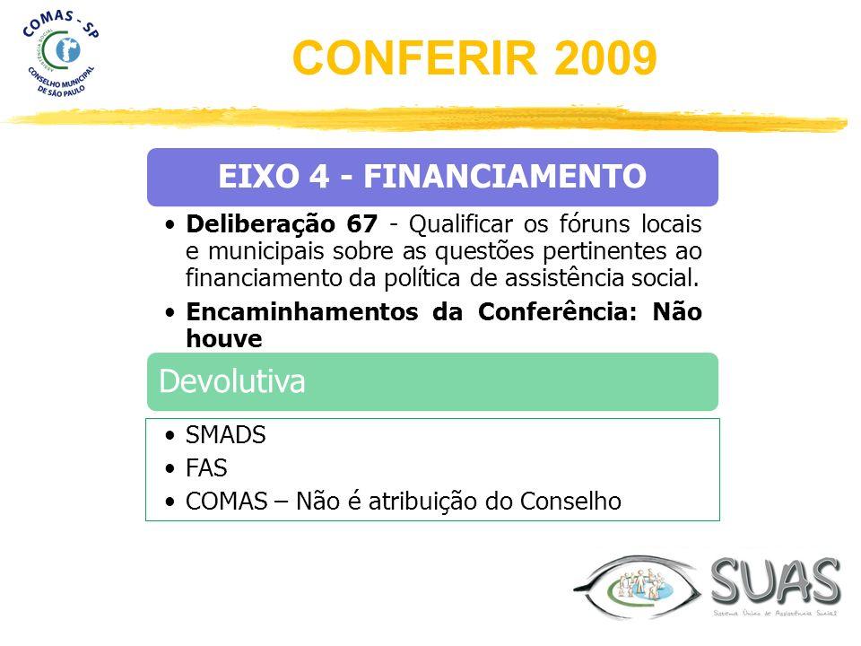 EIXO 4 - FINANCIAMENTO Deliberação 67 - Qualificar os fóruns locais e municipais sobre as questões pertinentes ao financiamento da política de assistê
