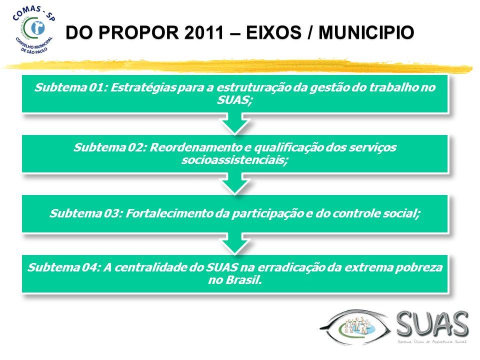 DO PROPOR 2011 – EIXOS / MUNICIPIO Subtema 04: A centralidade do SUAS na erradicação da extrema pobreza no Brasil. Subtema 03: Fortalecimento da parti