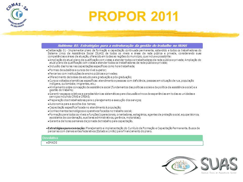 Subtema 01: Estratégias para a estruturação da gestão do trabalho no SUAS Deliberação 01 - Implementar plano de formação e capacitação continuada perm