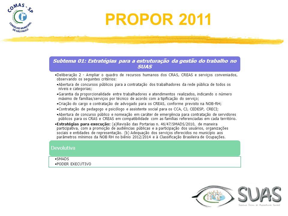 Subtema 01: Estratégias para a estruturação da gestão do trabalho no SUAS Deliberação 2 - Ampliar o quadro de recursos humanos dos CRAS, CREAS e servi