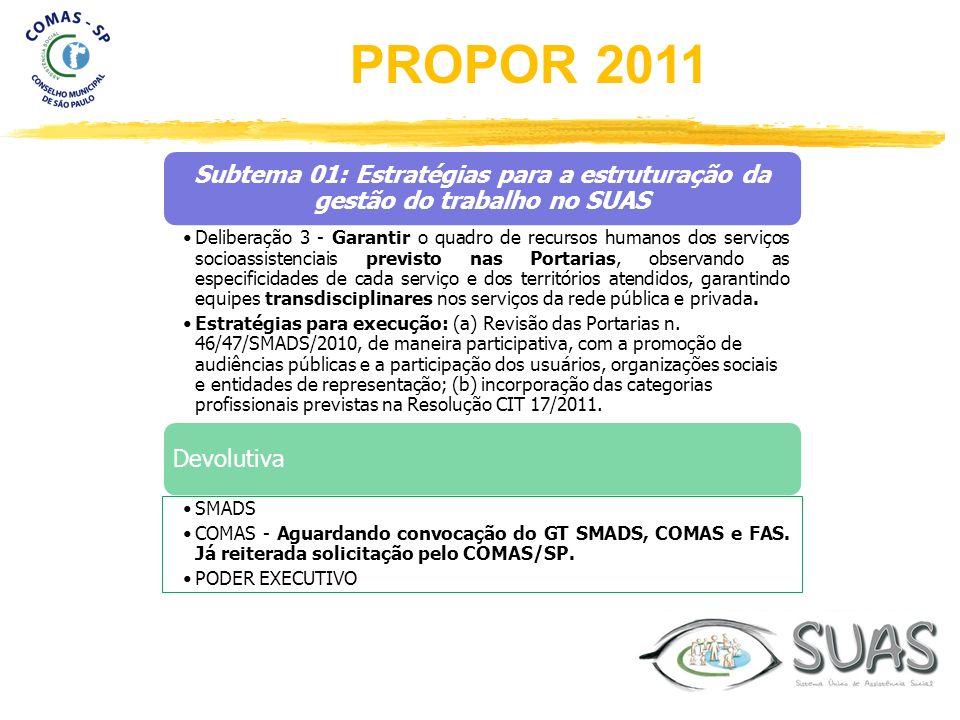 Subtema 01: Estratégias para a estruturação da gestão do trabalho no SUAS Deliberação 3 - Garantir o quadro de recursos humanos dos serviços socioassi