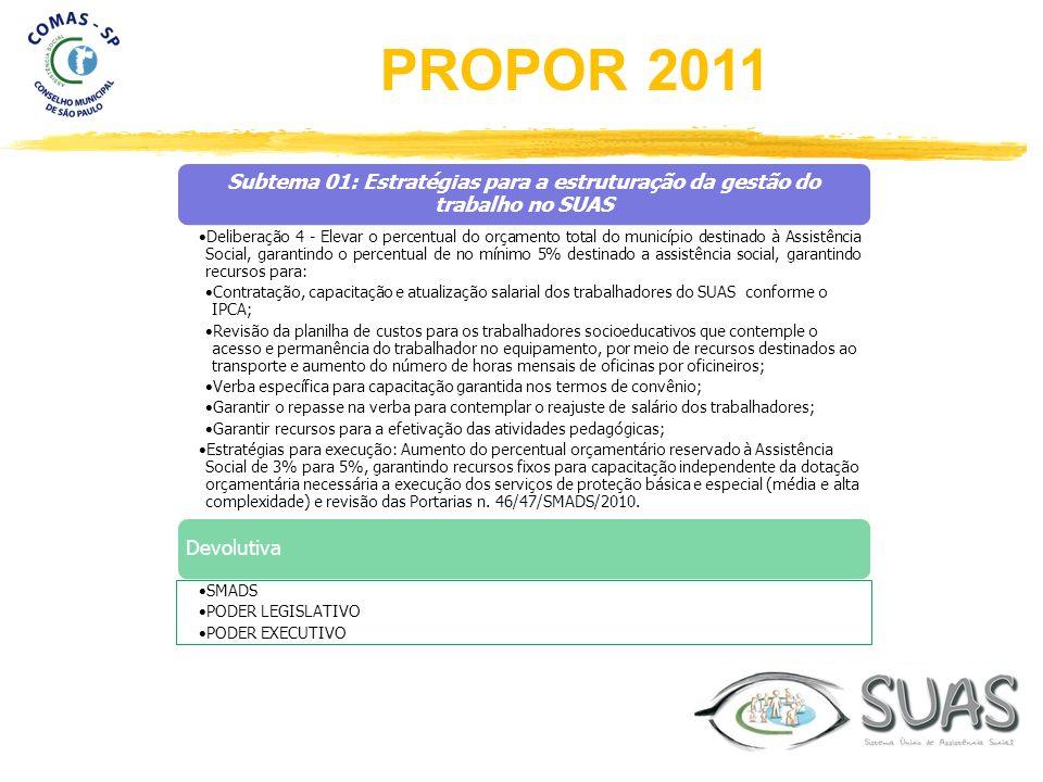 Subtema 01: Estratégias para a estruturação da gestão do trabalho no SUAS Deliberação 4 - Elevar o percentual do orçamento total do município destinad