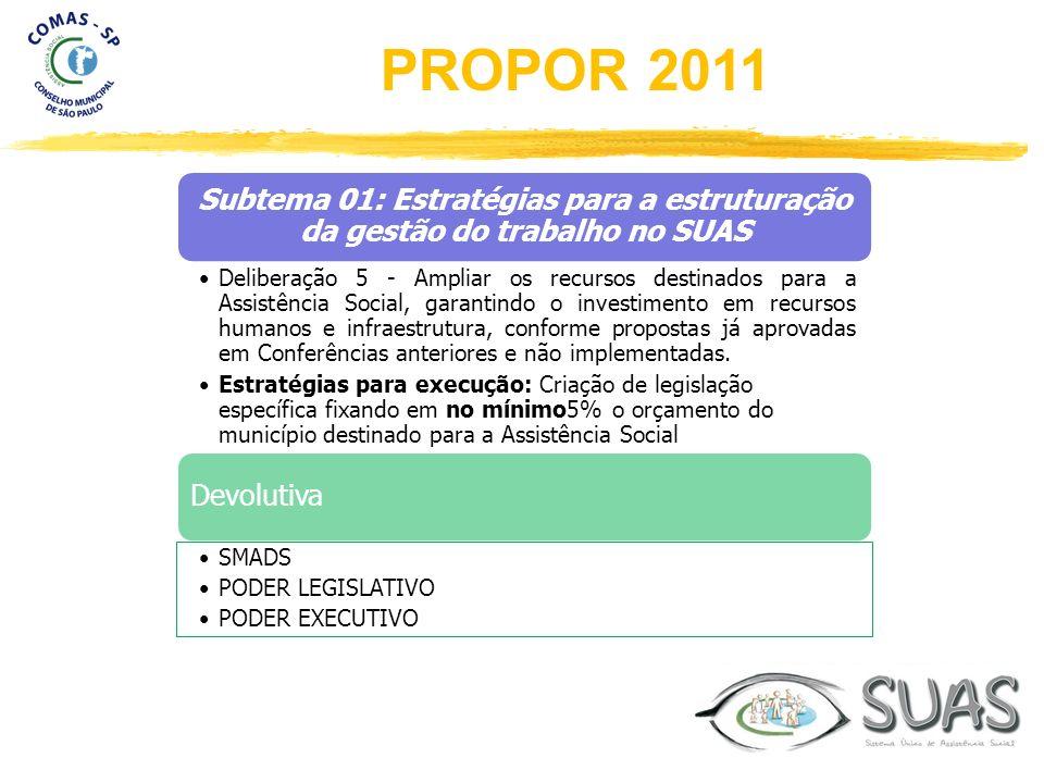 Subtema 01: Estratégias para a estruturação da gestão do trabalho no SUAS Deliberação 5 - Ampliar os recursos destinados para a Assistência Social, ga