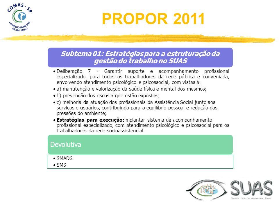 Subtema 01: Estratégias para a estruturação da gestão do trabalho no SUAS Deliberação 7 - Garantir suporte e acompanhamento profissional especializado