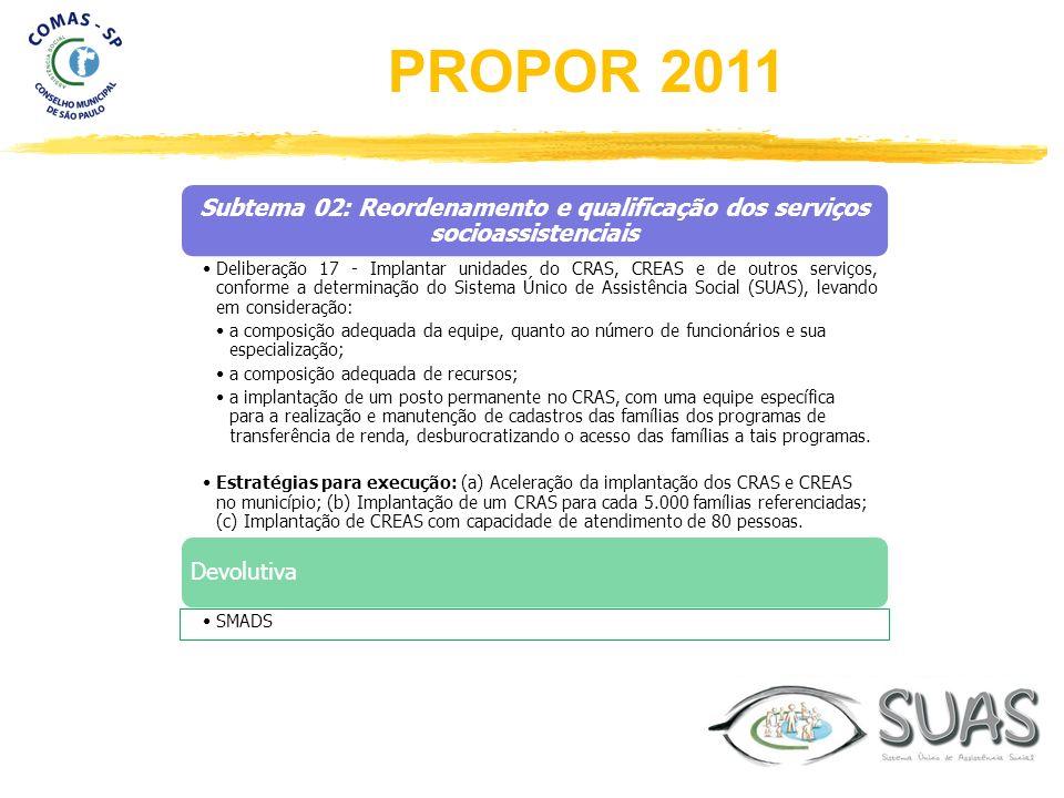 Subtema 02: Reordenamento e qualificação dos serviços socioassistenciais Deliberação 17 - Implantar unidades do CRAS, CREAS e de outros serviços, conf