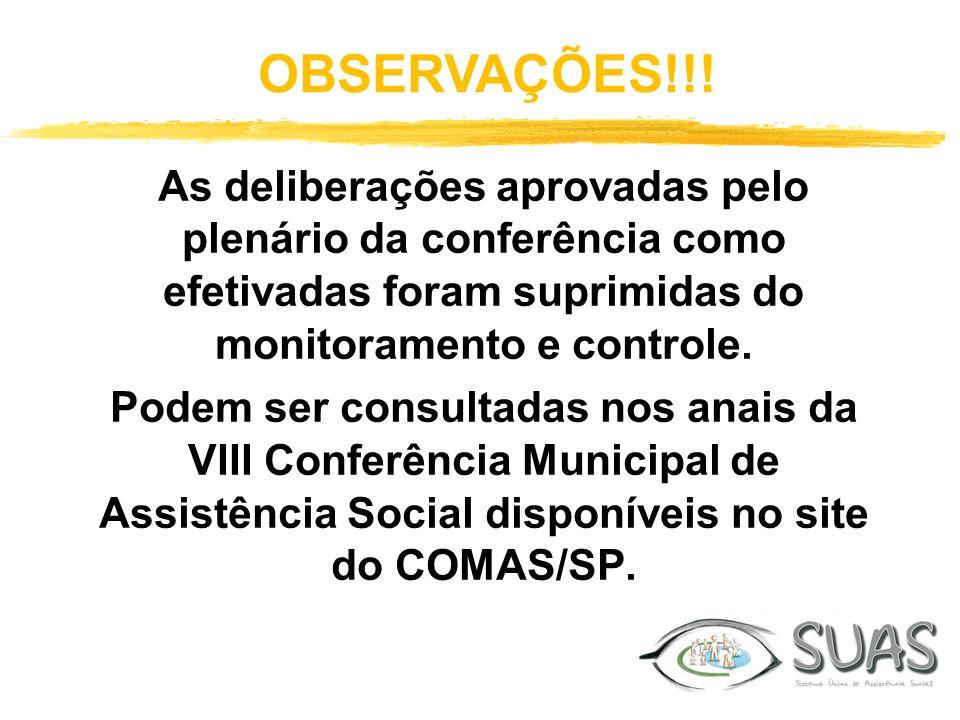 OBSERVAÇÕES!!! As deliberações aprovadas pelo plenário da conferência como efetivadas foram suprimidas do monitoramento e controle. Podem ser consulta