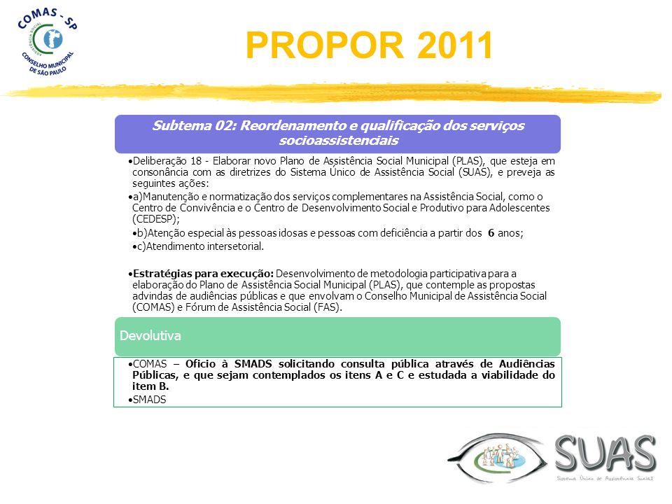 Subtema 02: Reordenamento e qualificação dos serviços socioassistenciais Deliberação 18 - Elaborar novo Plano de Assistência Social Municipal (PLAS),