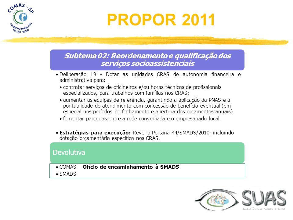Subtema 02: Reordenamento e qualificação dos serviços socioassistenciais Deliberação 19 - Dotar as unidades CRAS de autonomia financeira e administrat