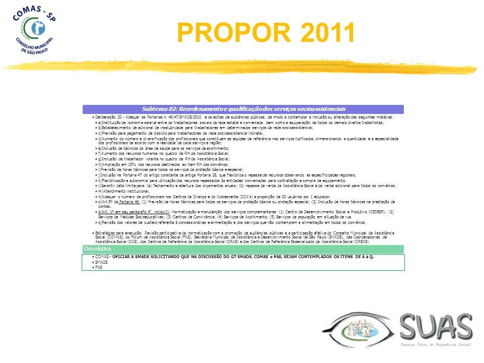 Subtema 02: Reordenamento e qualificação dos serviços socioassistenciais Deliberação 20 - Adequar as Portarias n. 46/47/SMADS/2010 e os editas de audi