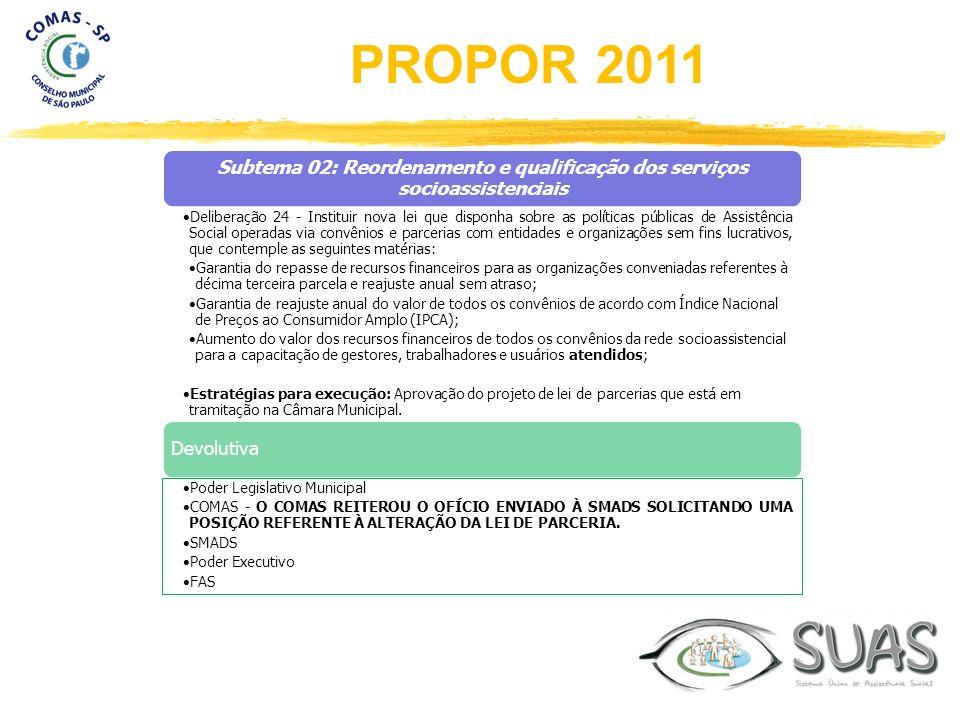 Subtema 02: Reordenamento e qualificação dos serviços socioassistenciais Deliberação 24 - Instituir nova lei que disponha sobre as políticas públicas