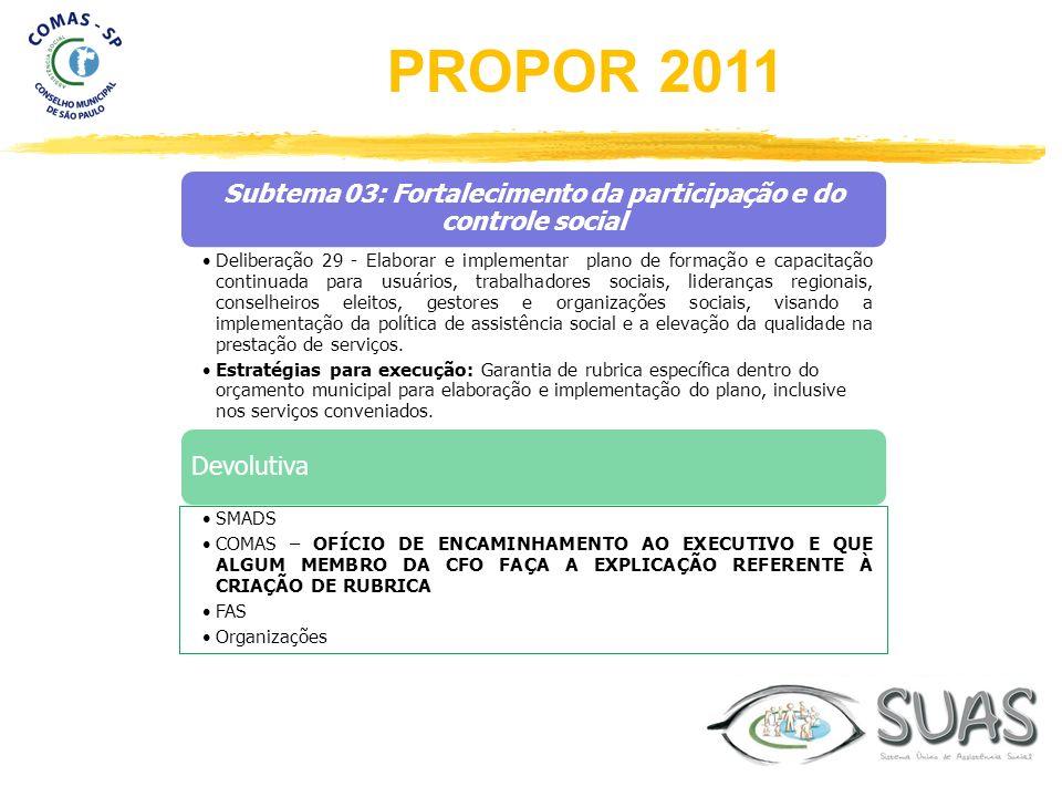 Subtema 03: Fortalecimento da participação e do controle social Deliberação 29 - Elaborar e implementar plano de formação e capacitação continuada par