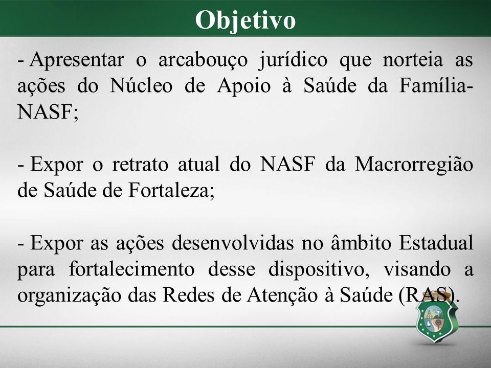 Gráfico 8 – Potencial de credenciamento e implantação de NASF da 7ª Região de Saúde- Aracati.