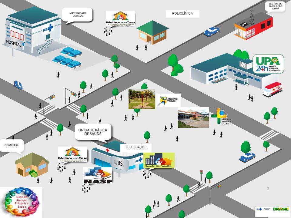 3 Equipe NASF TELESSAÚDE POLICLÍNICA Rede de Atenção Primária à Saúde