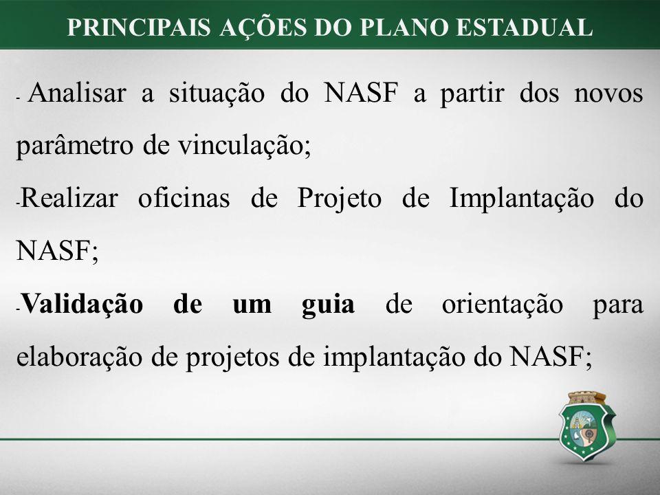 Analisar a situação do NASF a partir dos novos parâmetro de vinculação; - Realizar oficinas de Projeto de Implantação do NASF; - Validação de um guia de orientação para elaboração de projetos de implantação do NASF; PRINCIPAIS AÇÕES DO PLANO ESTADUAL