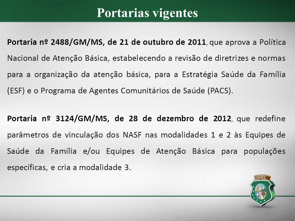 Gráfico 5 – Potencial de credenciamento e implantação de NASF da 3ª Região de Saúde- Maracanaú.
