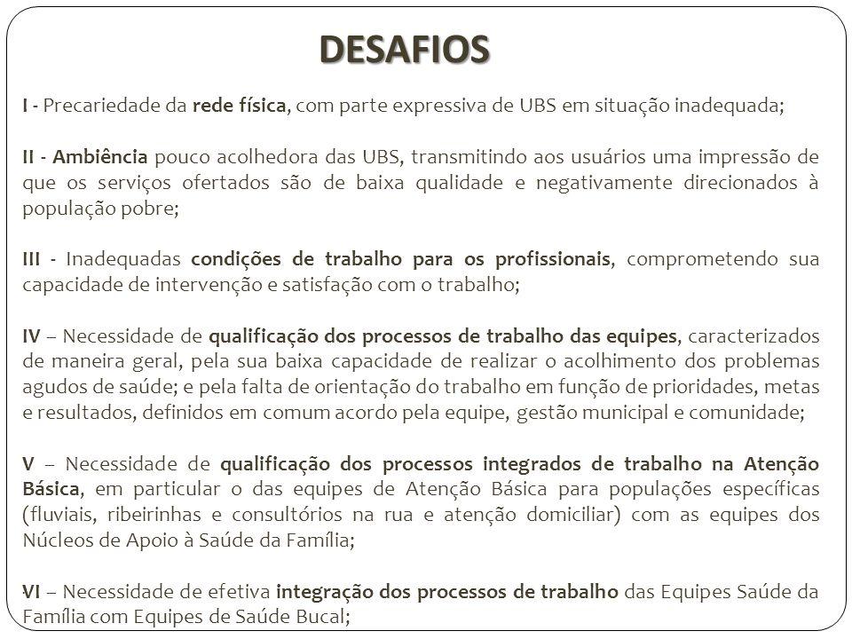 . DESAFIOS DESAFIOS NACIONAIS I - Precariedade da rede física, com parte expressiva de UBS em situação inadequada; II - Ambiência pouco acolhedora das