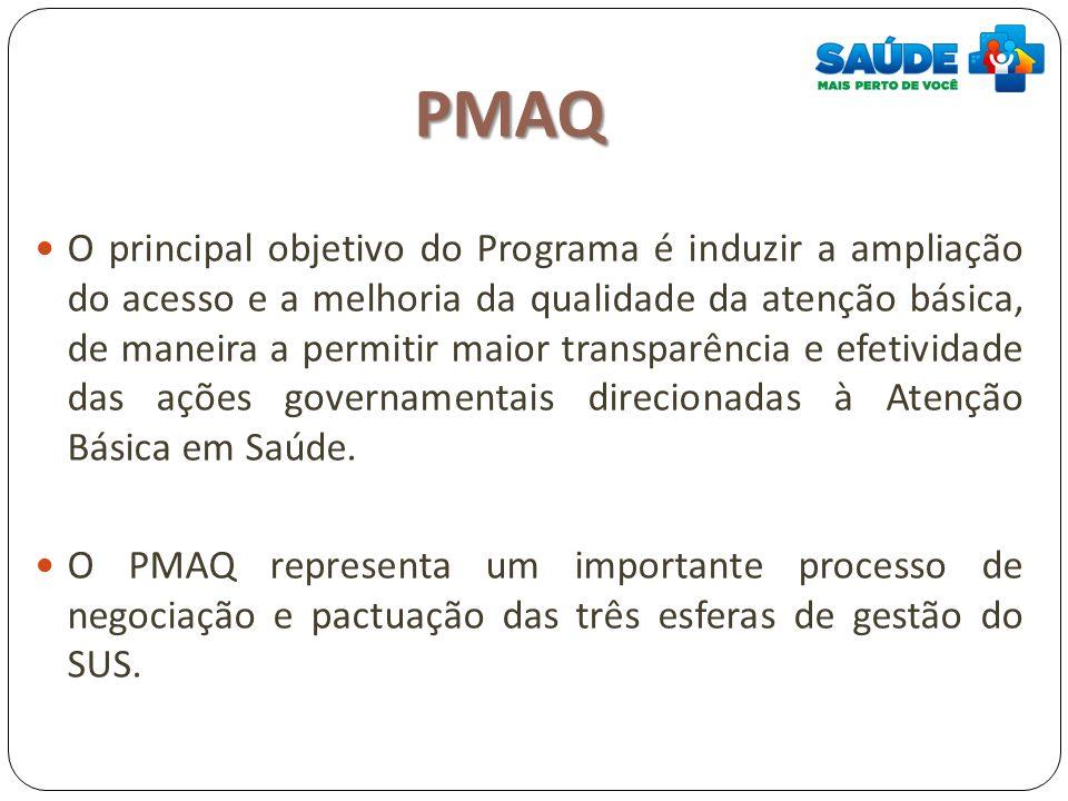 PMAQ O principal objetivo do Programa é induzir a ampliação do acesso e a melhoria da qualidade da atenção básica, de maneira a permitir maior transpa