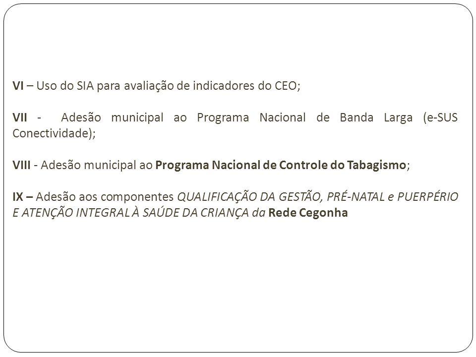Algumas mudanças para o 2º Ciclo VI – Uso do SIA para avaliação de indicadores do CEO; VII - Adesão municipal ao Programa Nacional de Banda Larga (e-S
