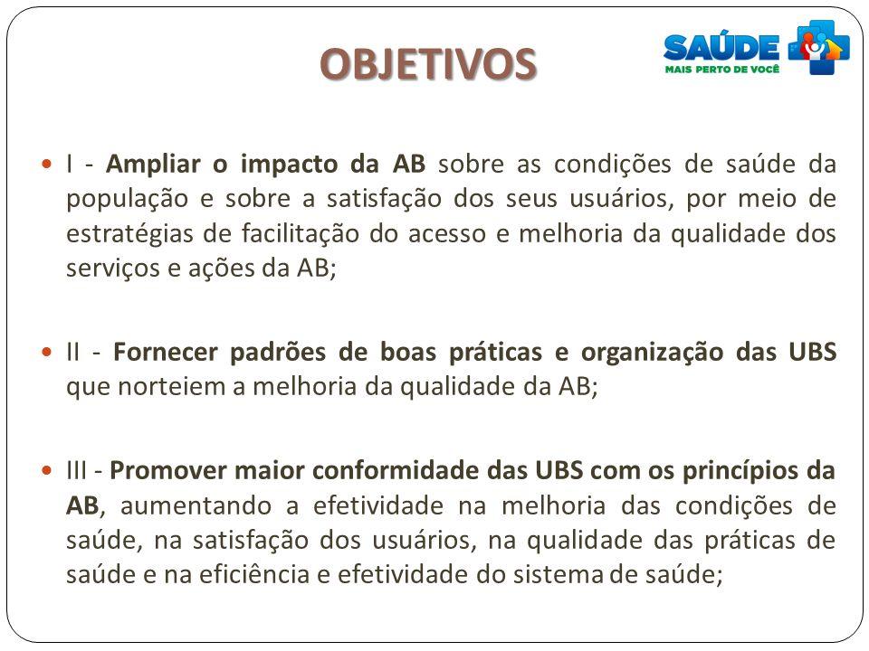 OBJETIVOS I - Ampliar o impacto da AB sobre as condições de saúde da população e sobre a satisfação dos seus usuários, por meio de estratégias de faci