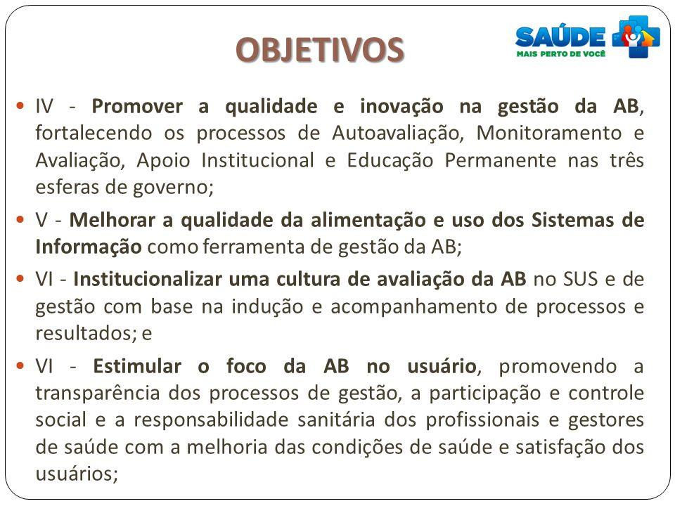 OBJETIVOS IV - Promover a qualidade e inovação na gestão da AB, fortalecendo os processos de Autoavaliação, Monitoramento e Avaliação, Apoio Instituci