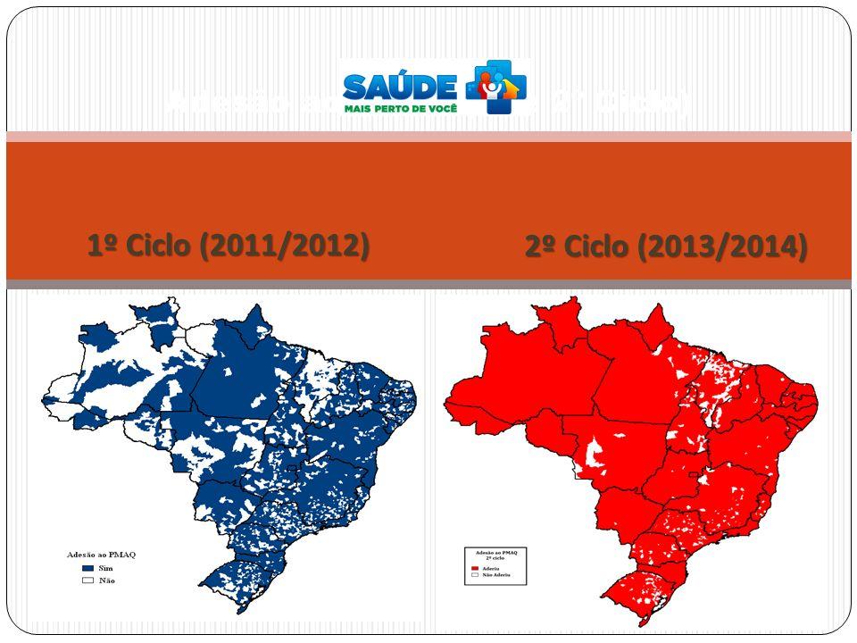 Adesão ao PMAQ (1º e 2º Ciclo) 7 1º Ciclo (2011/2012) 2º Ciclo (2013/2014)