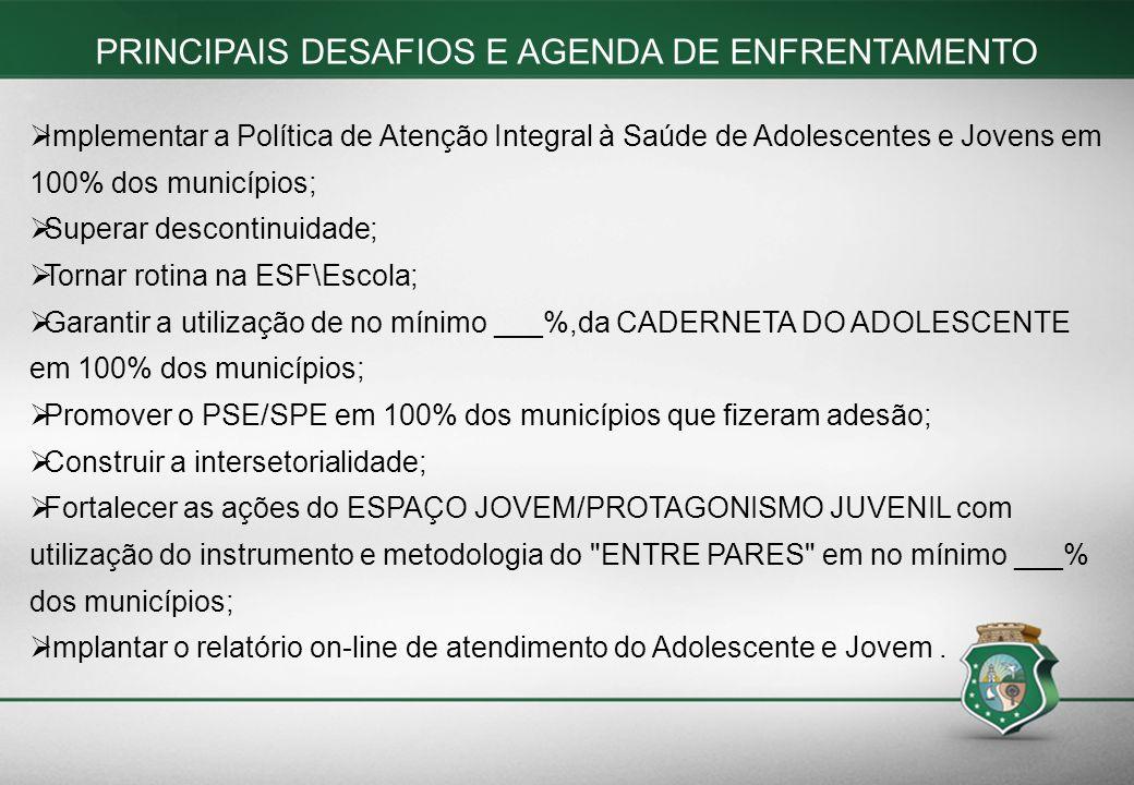 PRINCIPAIS DESAFIOS E AGENDA DE ENFRENTAMENTO Implementar a Política de Atenção Integral à Saúde de Adolescentes e Jovens em 100% dos municípios; Superar descontinuidade; Tornar rotina na ESF\Escola; Garantir a utilização de no mínimo ___%,da CADERNETA DO ADOLESCENTE em 100% dos municípios; Promover o PSE/SPE em 100% dos municípios que fizeram adesão; Construir a intersetorialidade; Fortalecer as ações do ESPAÇO JOVEM/PROTAGONISMO JUVENIL com utilização do instrumento e metodologia do ENTRE PARES em no mínimo ___% dos municípios; Implantar o relatório on-line de atendimento do Adolescente e Jovem.