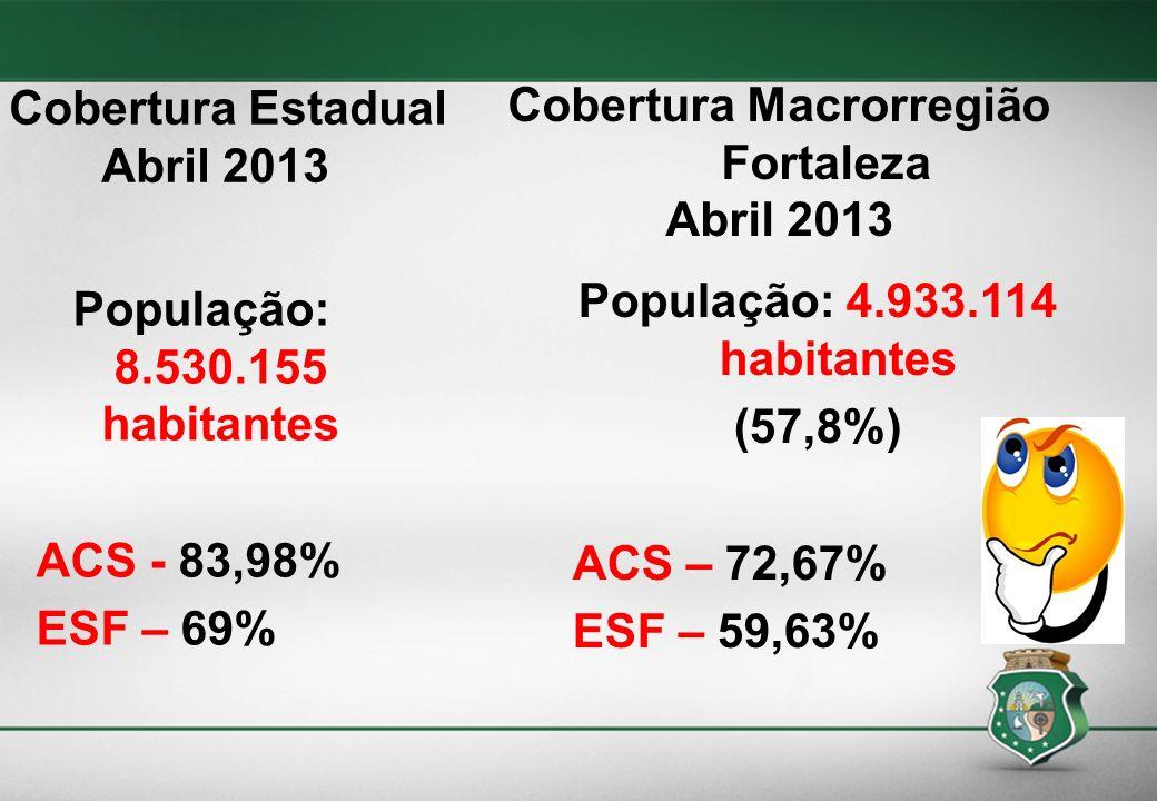 Cobertura Estadual Abril 2013 População: 8.530.155 habitantes ACS - 83,98% ESF – 69% Cobertura Macrorregião Fortaleza Abril 2013 População: 4.933.114