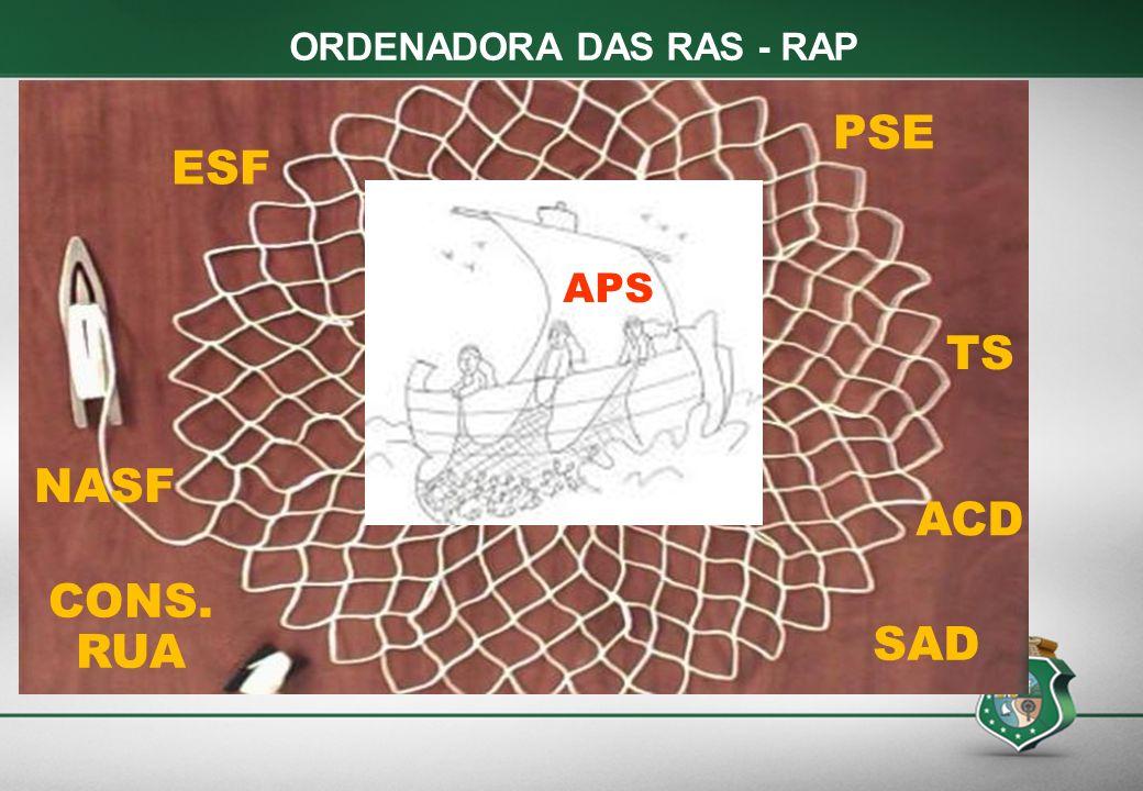 ORDENADORA DAS RAS - RAP ESF PSE NASF SAD CONS. RUA APS TS ACD