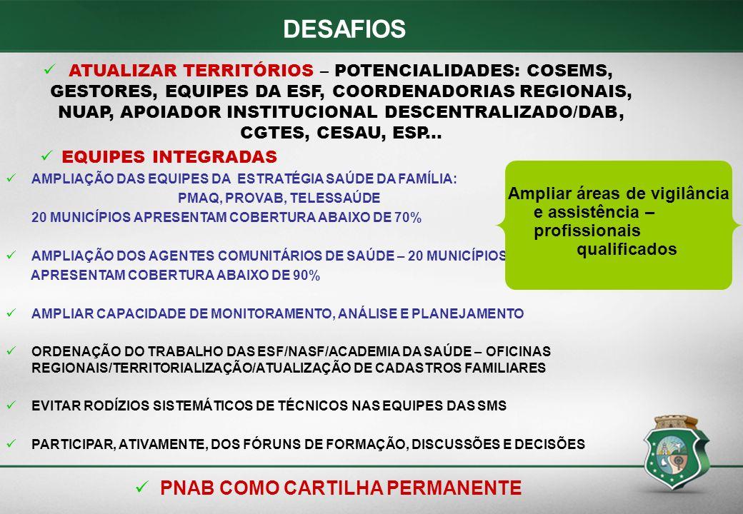 ATUALIZAR TERRITÓRIOS – POTENCIALIDADES: COSEMS, GESTORES, EQUIPES DA ESF, COORDENADORIAS REGIONAIS, NUAP, APOIADOR INSTITUCIONAL DESCENTRALIZADO/DAB,