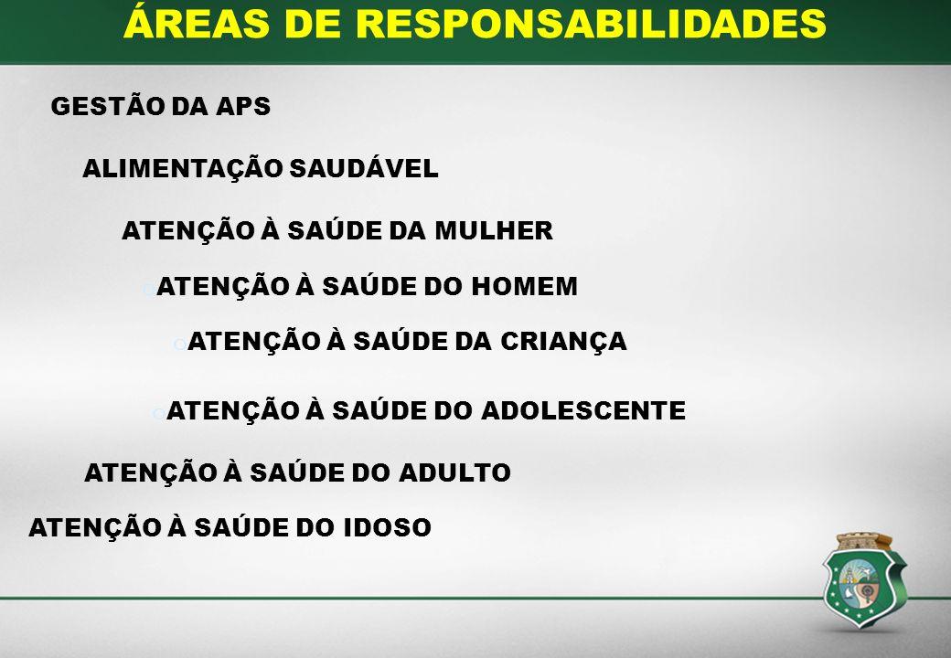 A REPÚBLICA FEDERATIVA DO BRASIL Lei 8.080/90 – CAPÍTULO IV: Da Competência e das Atribuições Seção II – Da Competência Art.